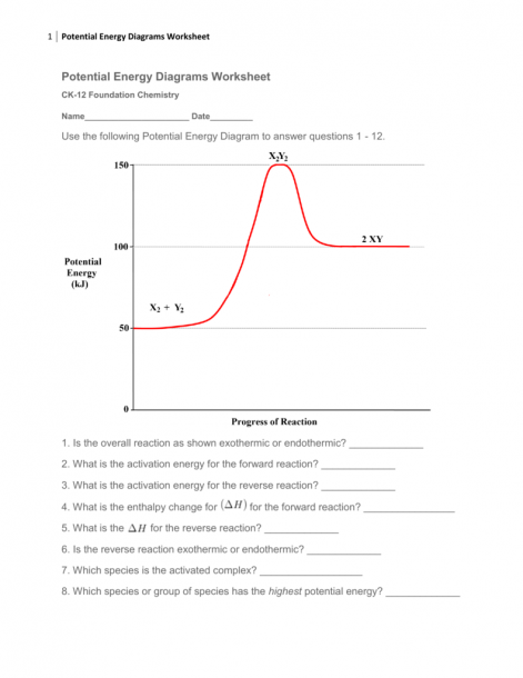 Potential Energy Diagrams Worksheet