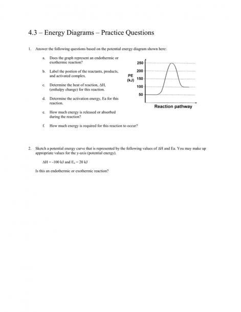 Chem 30