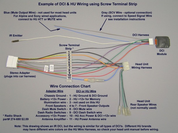 Pioneer Car Stereo Wiring Harness Diagram