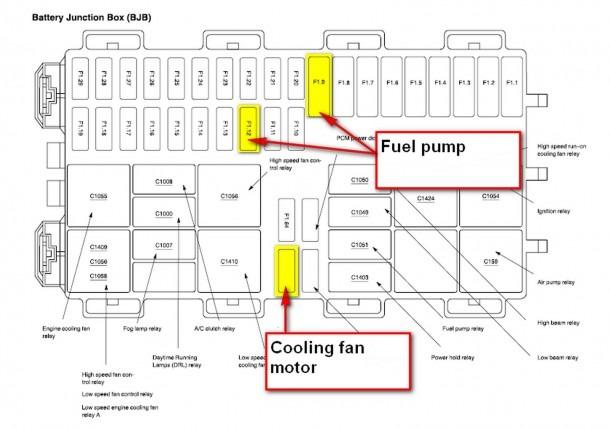 2013 Ford Focus Engine Fuse Box Diagram