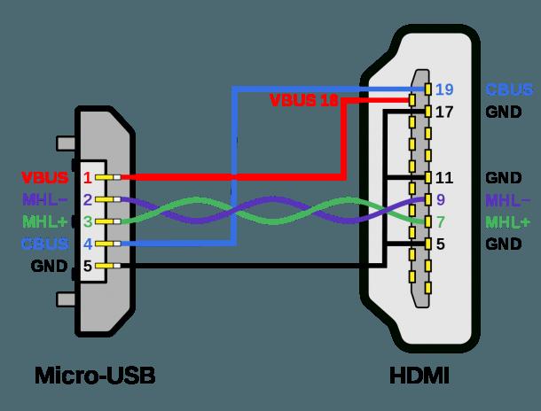 File Mhl Micro