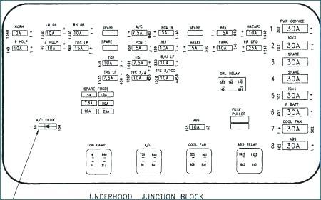 2003 Saturn Ion Fuse Box Diagram