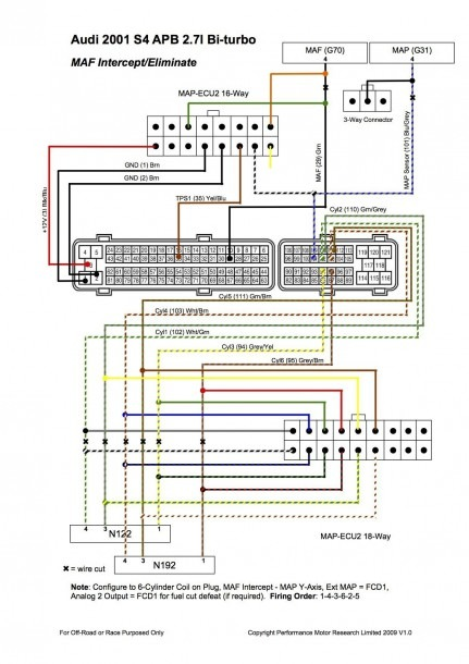 Ram Radio Wiring