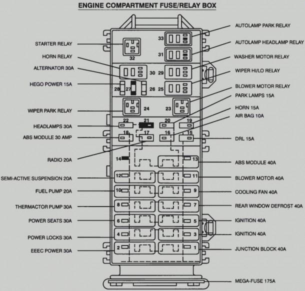 2000 Ford Focus Fuse Box Diagram