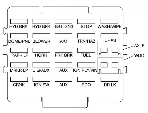 2000 Gmc Jimmy Fuse Box Diagram