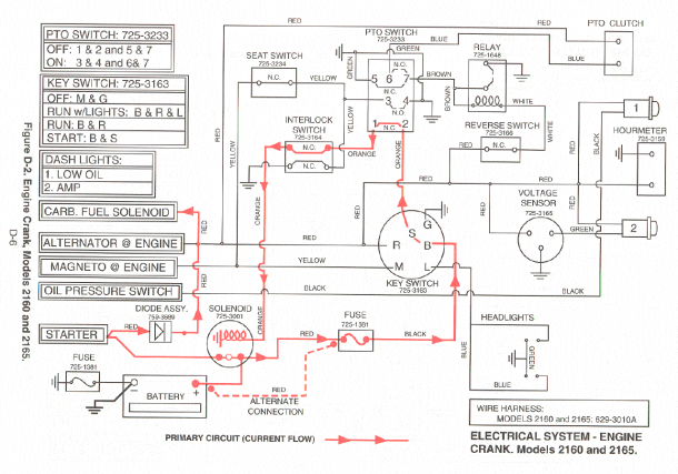 Cub Cadet 2185 Parts Diagram Schematics Data Wiring Diagrams. 2165 Cub Cadet Wiring Diagram Detailed Schematics 2185 Parts List Deck. Wiring. 2165 Cub Cadet Mower Wiring Diagram At Scoala.co