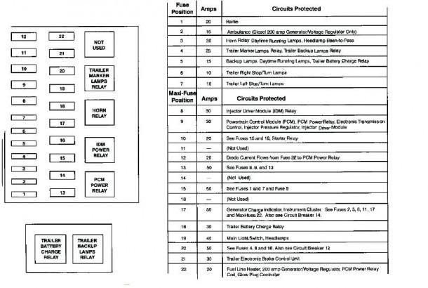 05 F250 Fuse Panel Diagram