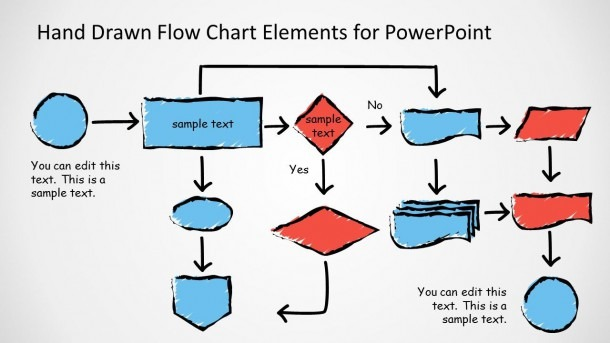 Hand Drawn Flow Chart Template For Powerpoint