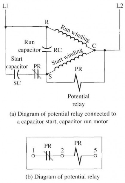Single Phase Capacitor Start Run Motor Wiring Diagram