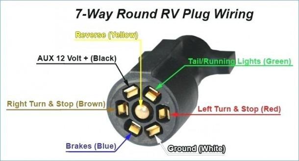 7 Way Rv Plug Diagram