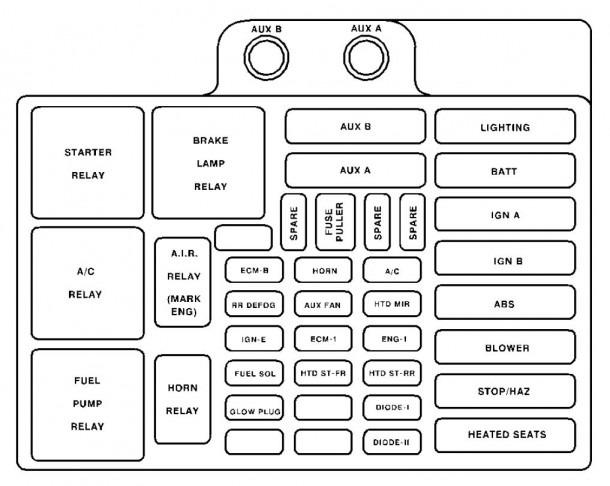 2000 Mitsubishi Eclipse Fuse Box Diagram