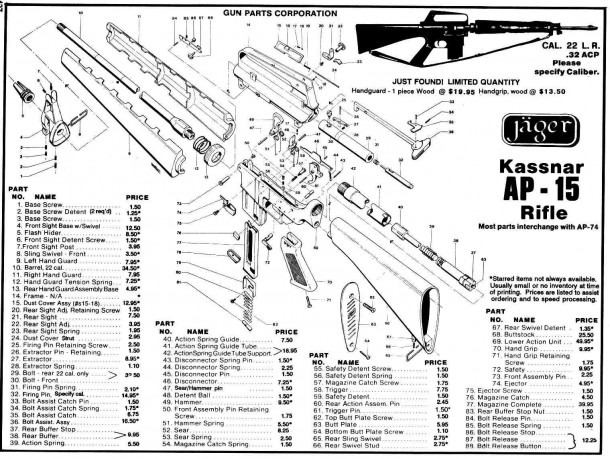 Ar 15 Parts Diagram Lower Receiver