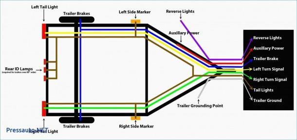 Bargman Wiring Diagram 7 Way Rv Trailer Plug At Light Kwikpik Me
