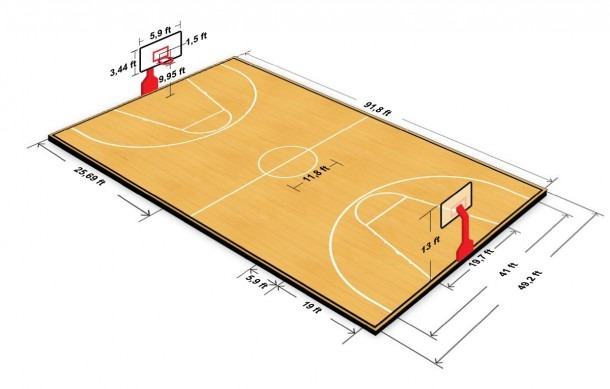 Basketball Court Diagram (with Bags And Packing Tips)