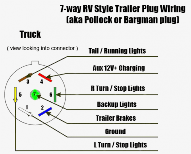 Best Rv Plug Wiring Diagram Pictures Of Trailer 7 Pin Light To On