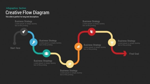 Business Flow Diagram Powerpoint Template & Keynote