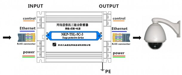 Cat5 Cat5e Combined Surge Protective Devices Spd For Ethernet Best
