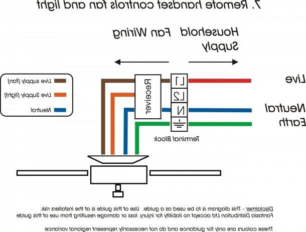 Cat5e Wiring Diagram A Or B