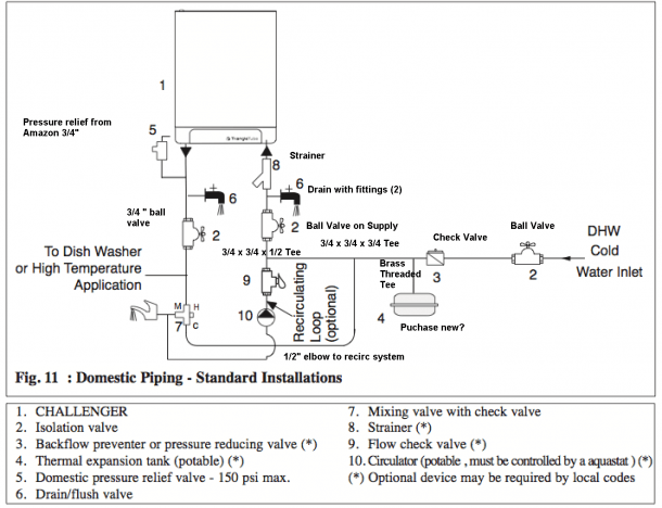 Challenger Boiler Dhw Piping For Install