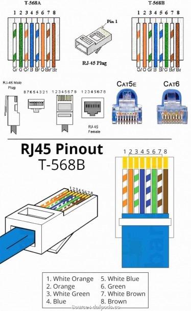 Low Voltage Wiring Diagram Cat5e