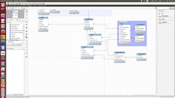 Mysql Workbench Eer Diagram Line Style Field