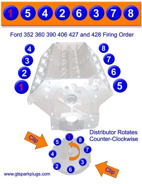 Big Block Ford Fe 390 427 428 Firing Order