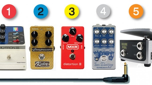 Pedal Order By The Numbers—plus, The Pros On Pedal Order