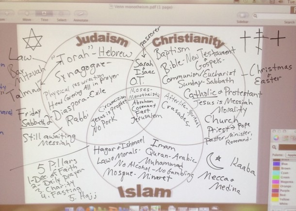 Judaism And Christianity Venn Diagram Venn Diagram Judaism And