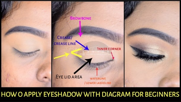 How To Do Eyemakeup For Beginners