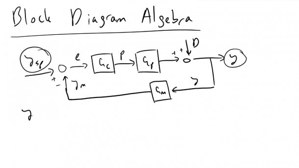 Block Diagram Algebra And Closed Loop Transfer Functions Intro