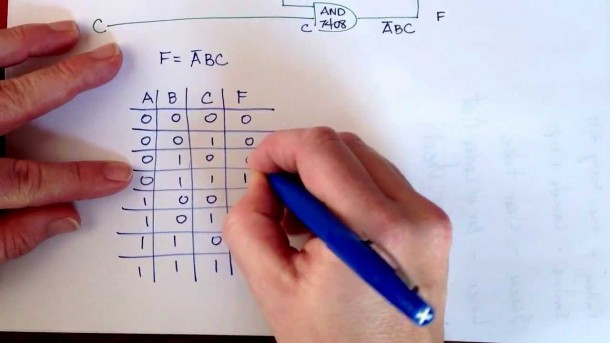 Getting The Logic Expression And Truth Table From A Circuit