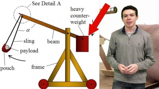 The Physics Behind Trebuchets