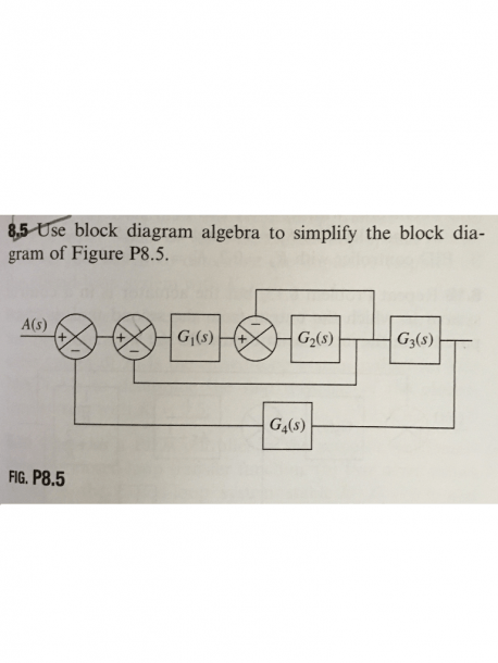 Solved  Use Block Diagram Algebra To Simplify The Block Di