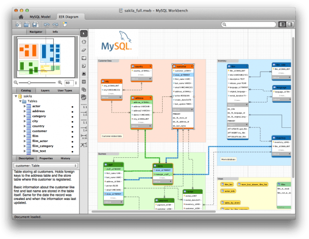 About – Screenshots – The Mysql Workbench Developer Central Site