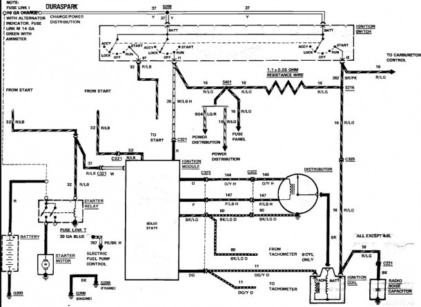 Diagram 02 F350 Fuse Link Wiring Diagram Full Version Hd Quality Wiring Diagram Diagramcomposers Scacchiruta It