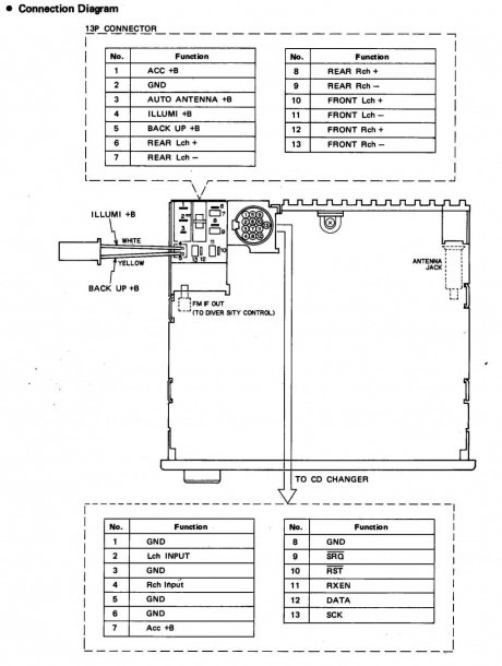Pioneer Car Stereo Wiring Diagram Free