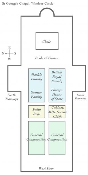 Royal Wedding Seating Plan