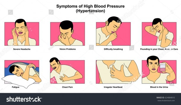 Symptoms High Blood Pressure Hypertension Infographic Stock