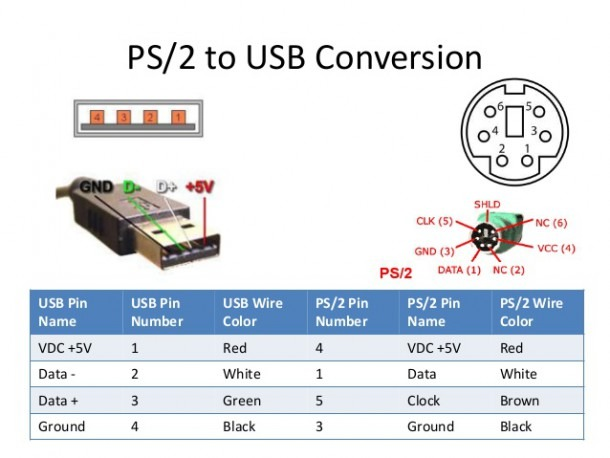 Usb 2 Wire Diagram