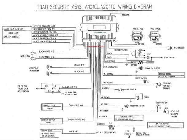 Wiring Diagram Alarm System Car Refrence Wiring Diagram Alarm
