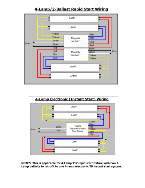 Admirable 4 Lamp 2 Ballast Wiring Diagram Wiring 101 Nizathateforg