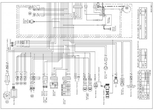 Wiring Diagram For Kawasaki Mule 4010