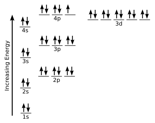 File Electron Configuration Bromine Svg