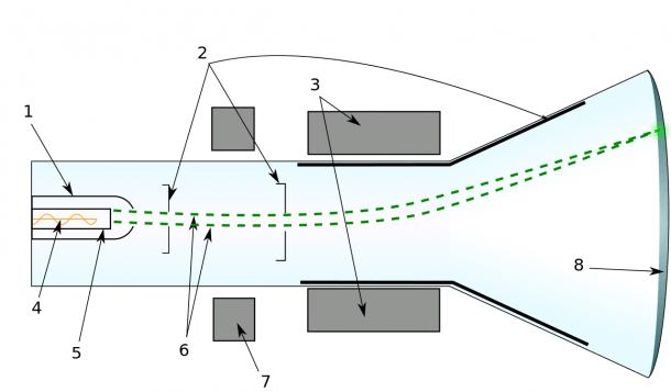 File Cathode Ray Tube Diagram