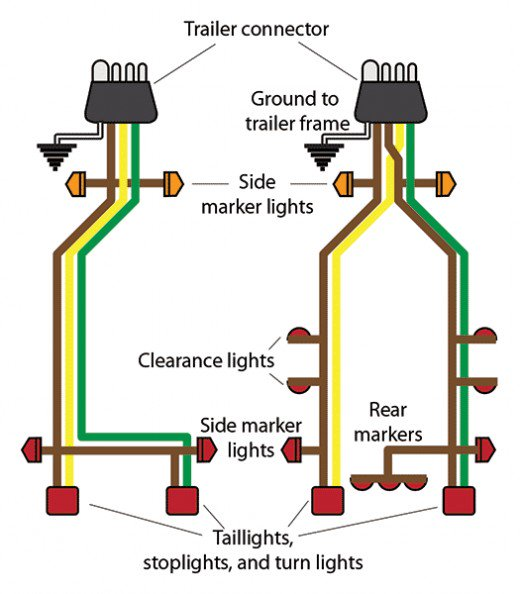 Trailer Wiring Kit Diagram