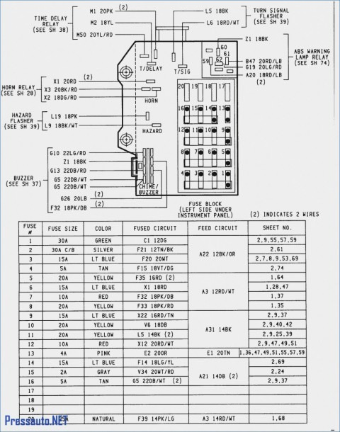 2014 Gmc Acadium Fuse Box Diagram - Wiring Diagram | 2014 Yukon Fuse Diagram |  | Wiring Diagram - blogger
