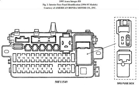 1990 Honda Civic Lx Fuse Box Diagram 2002