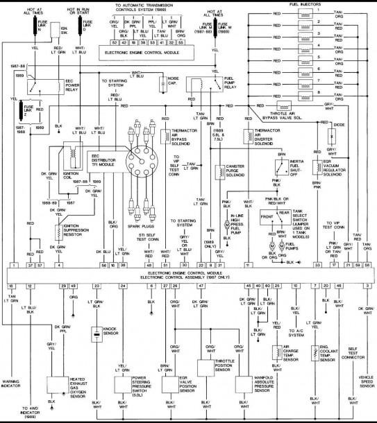 1989 Ford F150 Wiring Diagram