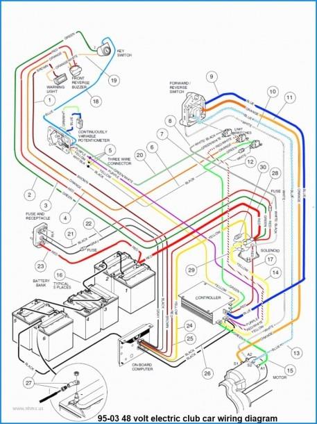 1990 Club Car Wiring Diagram