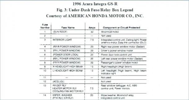 Acura Integra Fuse Box Diagram